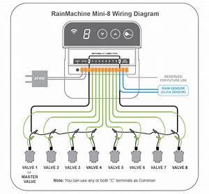 File Rainmachine-mini-8-wiring-diagram Png