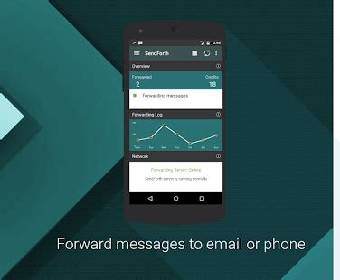 Download SMS Forwarder Pro 5.0.1 APK For Android | Appvn ...