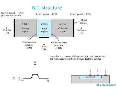 Bipolar Junction Transistors Bjt Operation Construction