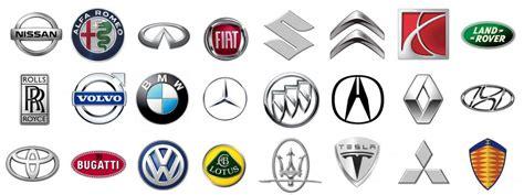 How To Pronounce Car Brand Names Correctly- Autoportal