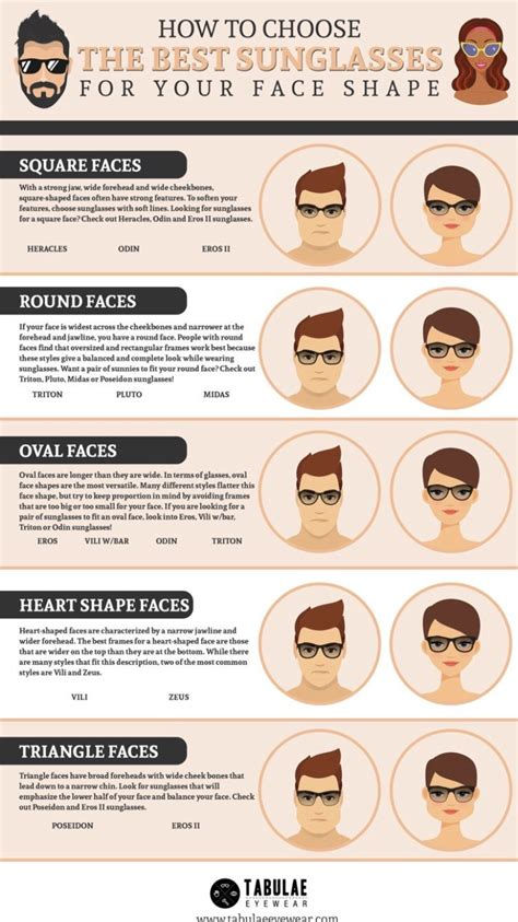 How To Choose The Best Sunglasses For Your Face Shape