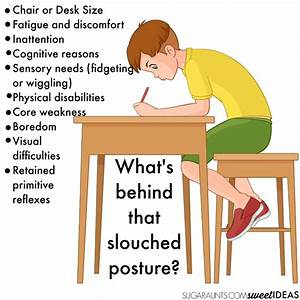 "Sitting Posture During Handwriting- Let's Sit the ""Write ..."