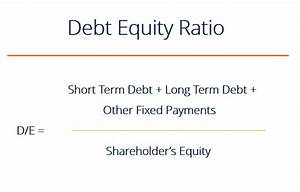 Debt Equity Ratio - Evaluating Leverage, Formula, Examples