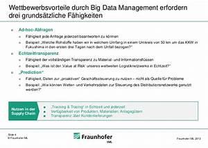 Value At Risk Berechnen Beispiel : big data im supply chain management ~ Themetempest.com Abrechnung