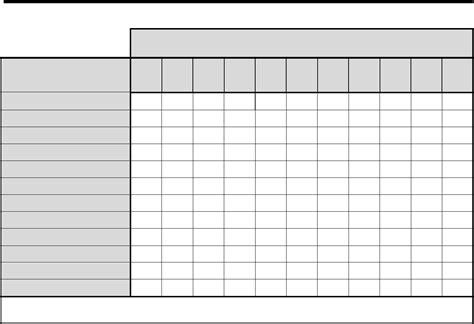 rasic chart template  word   formats
