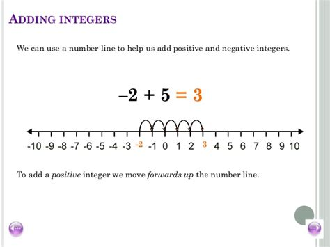 adding positive and negative integers worksheets  oaklandeffect adding subtracting integers in everyday life