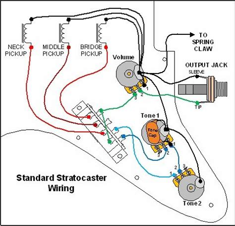 Mexican Strat Wiring Diagram by Standard Stratocaster Wiring Diagram Guitarra En 2019