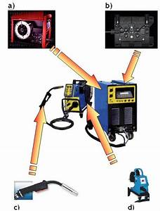 Poste A Souder Semi Auto : comment regler un poste a souder semi automatique la ~ Dailycaller-alerts.com Idées de Décoration