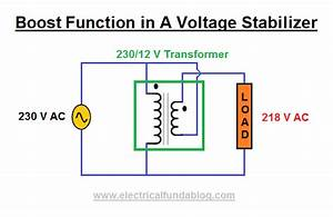 What Is Voltage Stabilizer