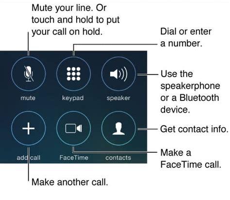 3 way calling on iphone set default all iphone call on speakerphone or headphone