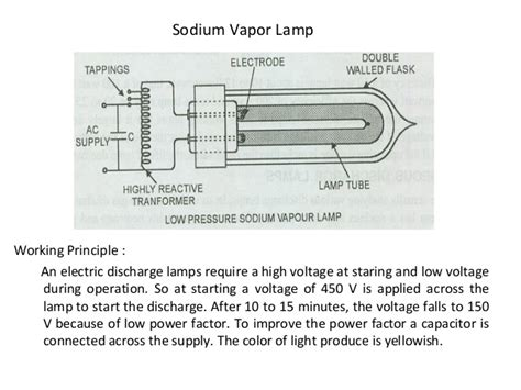 sodium vapor l circuit electrical ls and their types