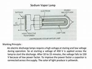 High Pressure Sodium Light Wiring Diagram