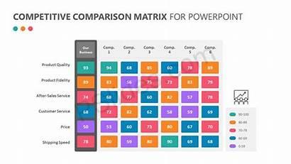 Matrix Comparison Powerpoint Competitive Pslides Competitors Templates