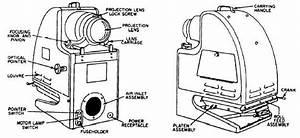 Opaque Projector