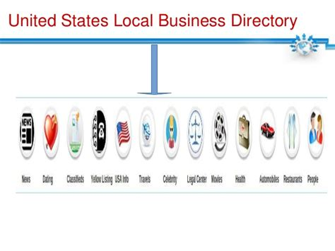 United States Local Business Directory. What A Cover Letter Looks Like Template. Sample Of Jewelry Party Invitation Template. Self Assessment Sample For Work Template. Dollar Rental Car Receipt. Medical Progress Note Template. Sample Of Maternity Leave Email Sample. Loan Template. Libreoffice Templates Download