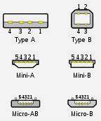 pinouts xmultiple With mini usb pinout