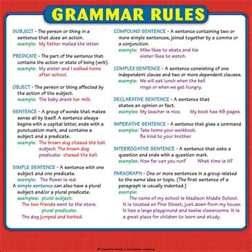 Grammar Rules Chart Reference Page For Students