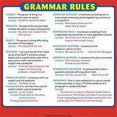 Grammar Rules Chart Reference Page For Students  Printable Charts And Signs