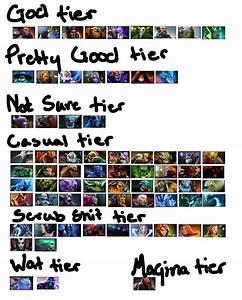 Current Tier List Imho DotA2
