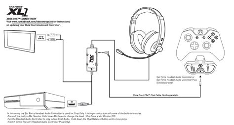 xbox headset wiring diagram  drone fest
