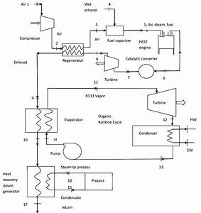 The Schematic Diagram Of Wet Ethanol Operated Hcci Engine