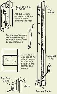 Channel Balance Diagram