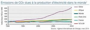 émissions De Co2 En France : le nucl aire dans le monde sfen soci t fran aise d 39 nergie nucl aire ~ Medecine-chirurgie-esthetiques.com Avis de Voitures
