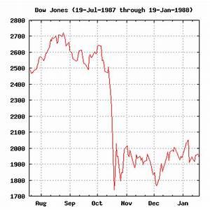 DeseretNews   Daily News   USA Today: The Dow Jones ...