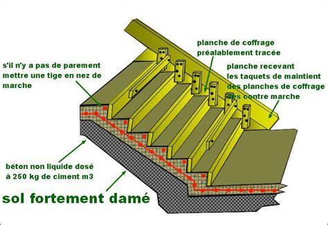 plan coffrage escalier beton escalier de jardin en b 233 ton plan de coffrage