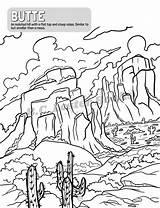 Landforms sketch template