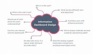 10 Remarkable Principles To Design Informative Dashboards