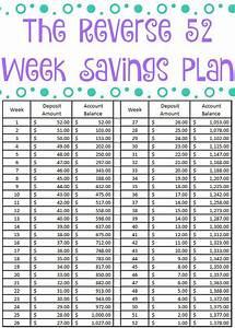 The Reverse 52 Week Savings Plan Free Printable 52