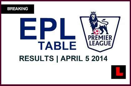 epl live scores and table blue jackets manual pdf live scores and results