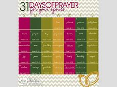 31 Days of Prayer for your Spouse {Day 7 Hope} Family
