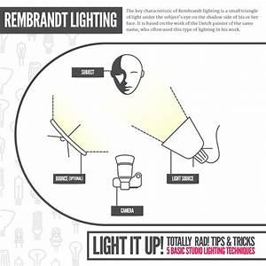 Rembrandt Lighting Set Up