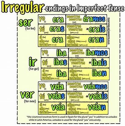 Imperfect Irregular Verbs Spanish Preterite Past Tenses