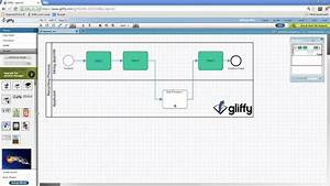 Diagramming With The Gliffy Editor