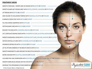 Botox U00ae And Dermal Fillers