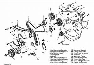 I Would Like To Attempt To Replace The Water Pump On My 1997 Toyota Camry V6  At A Bare Minimum