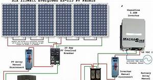 How To Connect Solar Panel To House Wiring