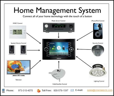Beste Smart Home System by 56 Best Smart Home Automation Images On Smart