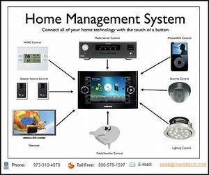 56 Best Smart Home Automation Images On Pinterest