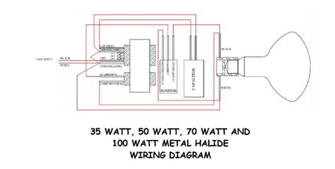 Watt Hps Ballast Wiring Diagram