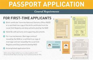 my directory in korea philippine passport application With requirements for passport dfa