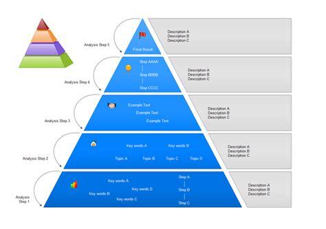 Pyramid Chart Examples Free Diagram