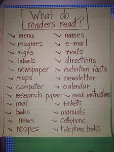 17 Best Images About Anchor Charts On Pinterest