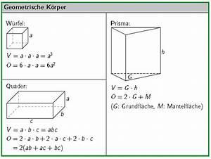 Quader Oberfläche Berechnen : formelsammlung verwenden touchdown mathe ~ Themetempest.com Abrechnung