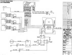 similiar camper electrical systems keywords on motorhome wiring schematic