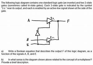 Solved  Three State Gates And Multiplexer Question The Fol