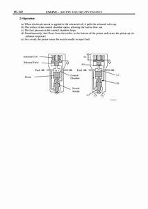 Manual Engine 1  2kd